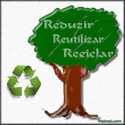 Três R's: Reduzir, Reutilizar e Reciclar.